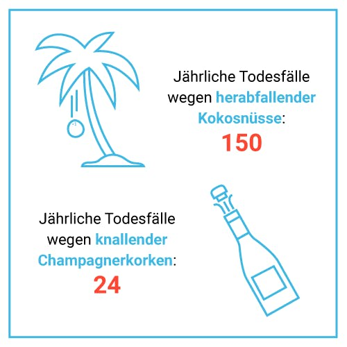 Todesfälle: Herabfallende Kokusnüsse vs. knallender Champagnerkorken